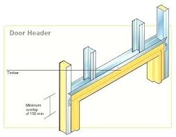 metal framing header detail. Modren Framing Decorating  And Metal Framing Header Detail H