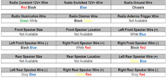 mitsubishi eclipse radio wiring diagram wiring diagram and 2004 endeavor i need a wiring diagram stereo