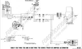 ford 460 torque mini starter wiring diagram diy wiring diagrams \u2022 12 Volt Solenoid Wiring Diagram ford 460 torque mini starter wiring diagram mini cooper wiring rh blogar co ford tractor solenoid wiring diagram ford solenoid wiring diagram