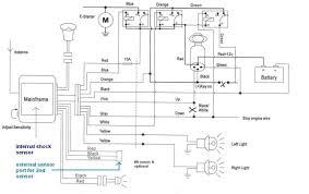 remote start wiring diagrams wiring diagram autovehicle citroen remote starter diagram wiring diagram megaremote start wiring diagrams wiring diagram toolbox citroen remote starter
