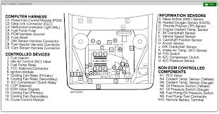 1995 buick century location of fuel pump fuse or relay attached image
