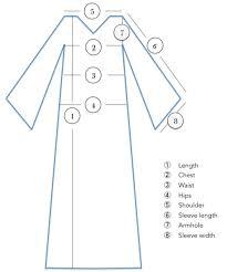 Abaya Custom Measurement Picture Guide In 2019 Abaya