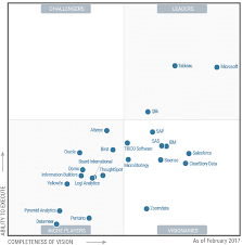 Gartner Chart 2017 Gartners Magic Quadrant For Bi And Analytics Platforms