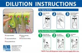 Cleaning Chemical Dilution Chart Wall Charts Flexo Products Limited
