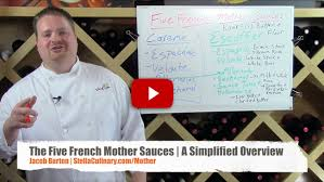 The Five French Mother Sauces The Mother Of All Resources