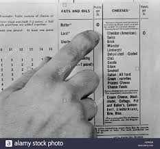 Point Valuation Charts Finger Pointing To Chart Of Point Values For Rationed Food