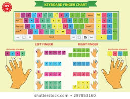 Keyboard Finger Position Chart