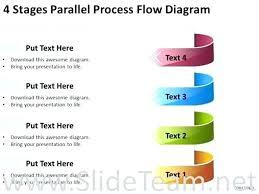 Process Flow Template Process Flowchart Template Excel