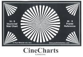 Cinecharts