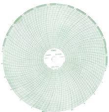 Circular Chart Recorders For Laboratory Charu Chemical