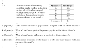 Lobster Price Chart Solved A Recent Conversation With My Neighbor Linda Res