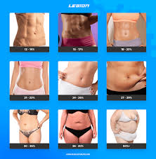 An Easy And Accurate Way To Measure Your Body Composition