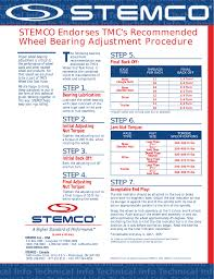 Click Here To View Stemcos Recommended Bearing Adjustment