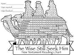 New Testament Reading Chart Scripture Reading Chart
