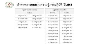 แพทย์แผนไทย วัดทินกร - Posts