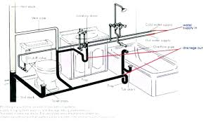 bathtub drain parts diagram parts jacuzzi bathtubs at bathtub drain parts