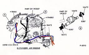 ford mustang engine us 1972 ford mustang engine mustang heater hose routing