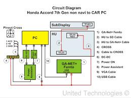 1994 honda civic stereo wiring diagram honda free wiring diagrams rh dcot org 2001 honda civic wiring diagram 2004 honda civic wiring diagram