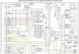 diagram furthermore pcm pinout wiring diagram further 2014 chevy 20122 triglide engine wiring diagram awesome diagram furthermore pcm 20122 triglide engine wiring diagram awesome diagram