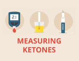Making Sense Of Ketones With Diabetes Diatribe