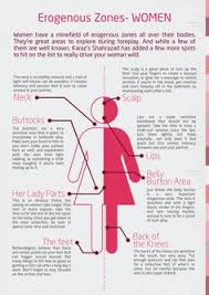 31 Best Erogenous Zones Images Female Erogenous Zones