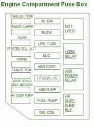 fuse box diagram image details crown victoria wiper fuse location fuse box diagram