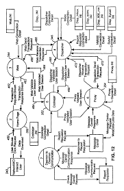 Us8935772b2 secure server architecture for web based data management patents