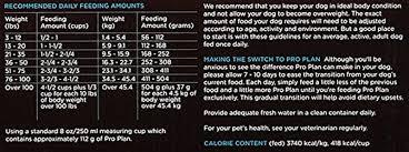 Purina Pro Plan Focus Dry Dog Food Sensitive Skin Stomach Formula 33lb Fox And Grapes