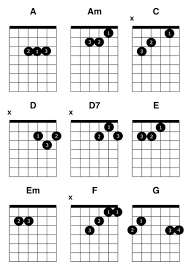 Aug 3 Common Guitar Chords