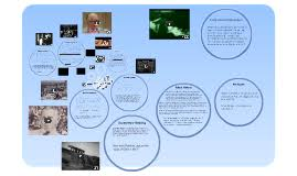 eng essay oryx and crake by yasmin mohamed on prezi copy of history of film cinema part 1 2