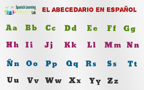 What are the equivalent words? Spanish Alphabet Pronunciation And Examples Spanishlearninglab