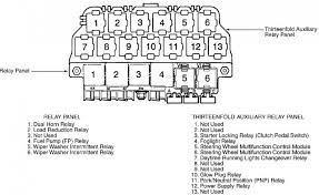 vw jetta relay location wiring all about wiring diagram 2012 jetta horn fuse location at 2004 Tdi Jetta Horn Circuit Diagram