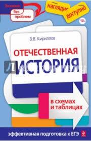Книга Отечественная история в схемах и таблицах Виктор  Отечественная история в схемах и таблицах