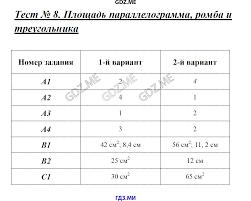 ГДЗ решебник по геометрии класс КИМ Гаврилова Площадь параллелограмма ромба и треугольника