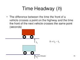 Lec 10 Traffic Stream Models (Transportation Engineering Dr.Lina Shbe…