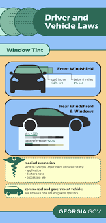 Drivers And Vehicles Part 3 Window Tint Infographic