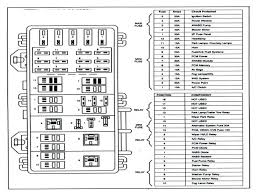 2004 mazda 6 fuse box diagram wiring diagram data mazda 3 fuse box diagram 2009 2007 mazda 3 fuse box diagram wiring diagram data 2005 mazda 3 fuse box location 2004 mazda 6 fuse box diagram