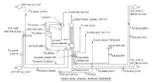 bajaj chetak v wiring diagram bajaj image wiring bajaj wiring diagram bajaj automotive wiring diagram printable on bajaj chetak 12v wiring diagram