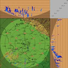 Satellite Weather Chart India Meteorological Department