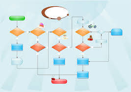Flow Chart Template Free Download Color Flow Chart Template Free Download