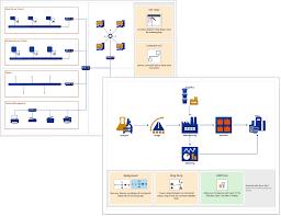 The New Visio Is Here Work Visually Microsoft 365 Blog