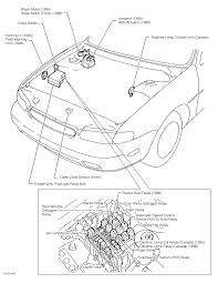 1994 infiniti j30 fuse box locations wiring diagram manual