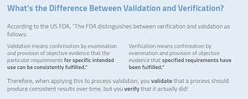 Design Verification Process Medical Device Process Validation What You Need To Know