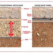 building with paver base panels