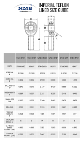 Rod End Size Chart Buy Nmb Bearings Imperial Teflon Lined Male Rod End Bearings