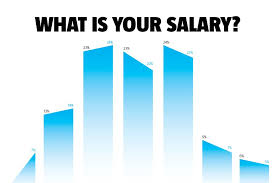 architectural engineering salary. Salary Survey 2010: Less \u003d The New More | Architect Magazine Compensation, Business, Research, AIA Survey, Kermit Baker, AIA, American Institute Of Architectural Engineering