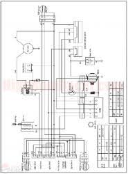 atv wiring diagram sunl atv 250 wiring diagram