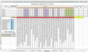 Шаблоны анализаторы Всем учителям Сообщество взаимопомощи  Шаблон excel Анализатор результатов ЕГЭ по ФИЗИКЕ 2018 с автоматическим выводом отчета