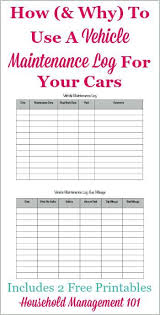 Gas Mileage Spreadsheet Free Printable Vehicle Maintenance Log Why You Should Have One In