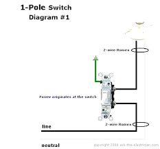 wiring diagram single pole switch apoundofhope how to wire a single pole switch with 3 wires at Single Pole Switch Wiring Diagram